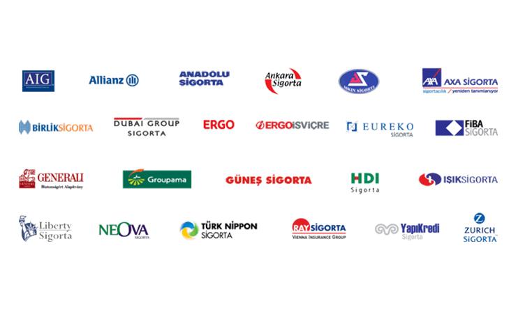 Yeni Kurulan Sigorta Şirketleri, Kasko ve Trafik